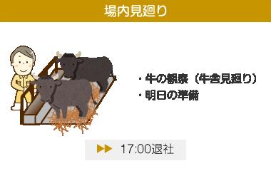 内田畜産一日のスケジュール